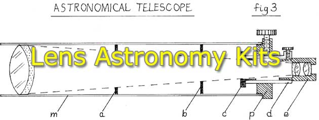 Telescope Kits